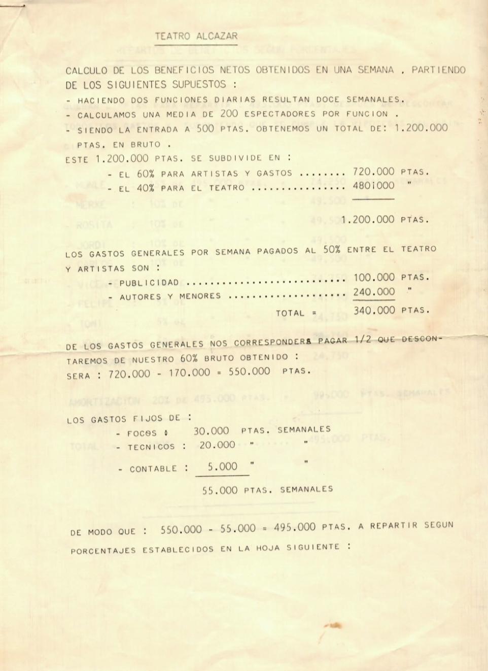 1982 Teatre Alkazar Relació de despeses i pagaments